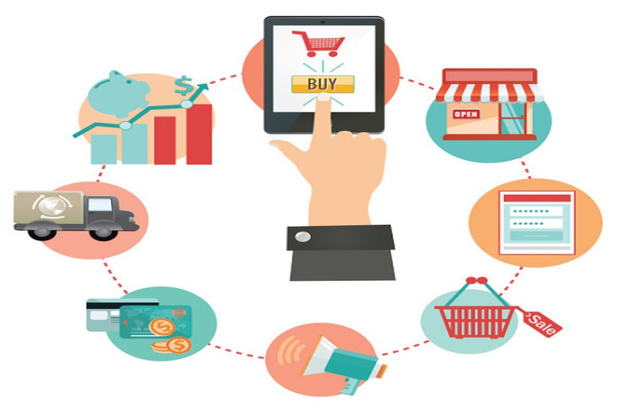 How is Delivery Software in Pakistan Reshaping The Retail Industry?
